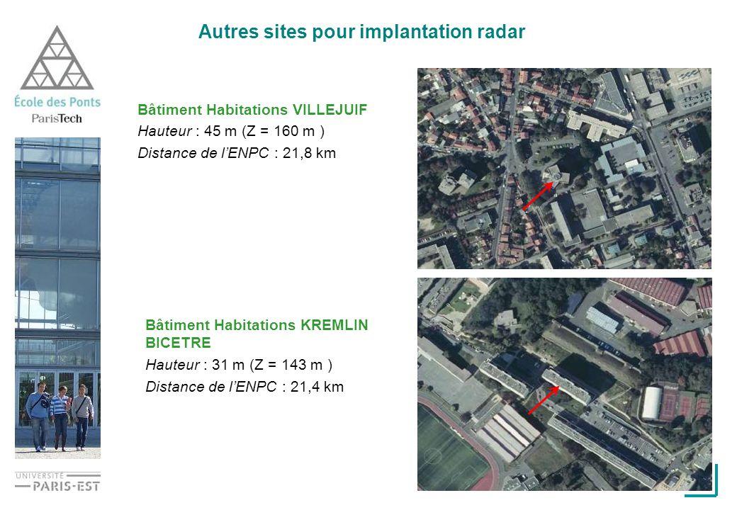 Autres sites pour implantation radar Bâtiment Habitations VILLEJUIF Hauteur : 45 m (Z = 160 m ) Distance de lENPC : 21,8 km Bâtiment Habitations KREMLIN BICETRE Hauteur : 31 m (Z = 143 m ) Distance de lENPC : 21,4 km