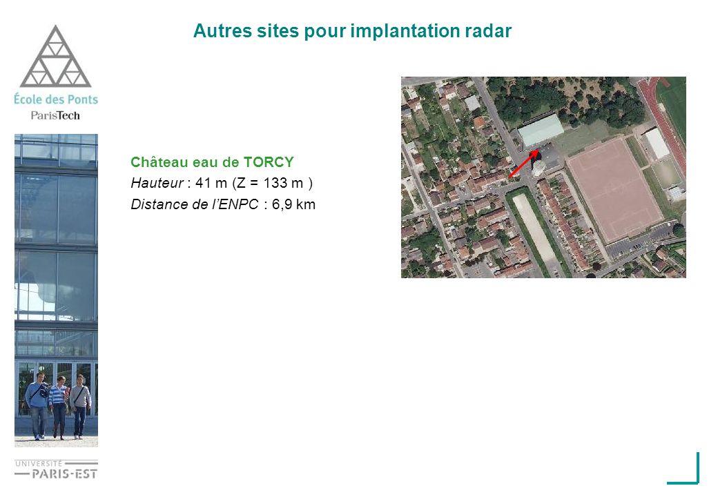 Autres sites pour implantation radar Château eau de TORCY Hauteur : 41 m (Z = 133 m ) Distance de lENPC : 6,9 km