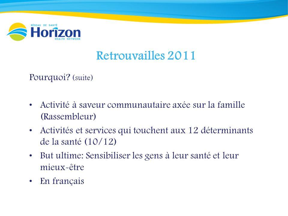Retrouvailles 2011 Pourquoi? (suite) Activité à saveur communautaire axée sur la famille (Rassembleur) Activités et services qui touchent aux 12 déter