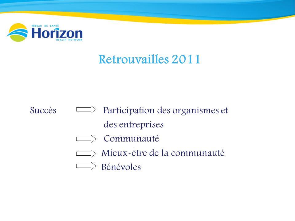 Retrouvailles 2011 Succès Participation des organismes et des entreprises Communauté Mieux-être de la communauté Bénévoles