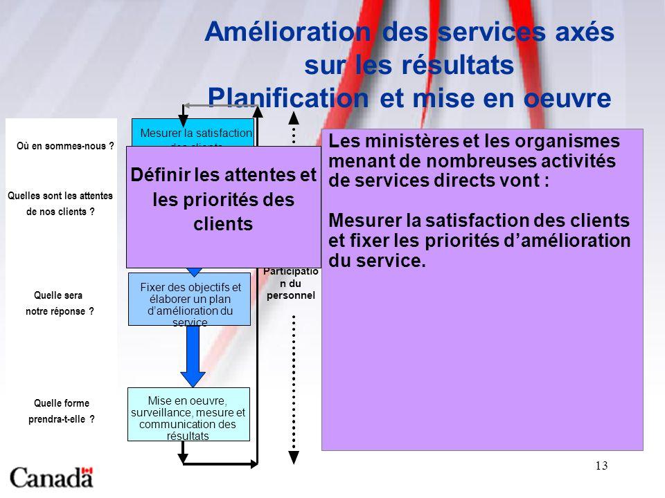 13 Amélioration des services axés sur les résultats Planification et mise en oeuvre Participatio n du personnel Où en sommes-nous .