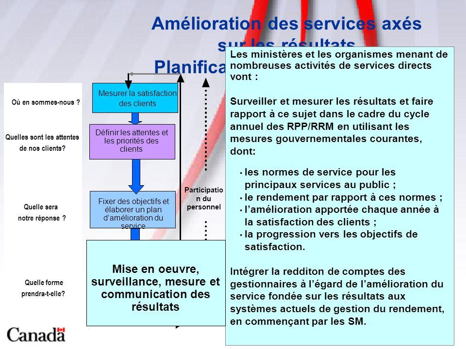 15 Amélioration des services axés sur les résultats Planification et mise en oeuvre Où en sommes-nous .