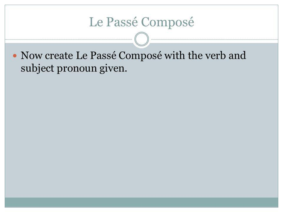 Le Passé Composé Now create Le Passé Composé with the verb and subject pronoun given.