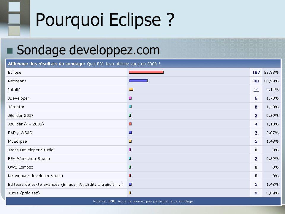 Pourquoi Eclipse ? Sondage developpez.com