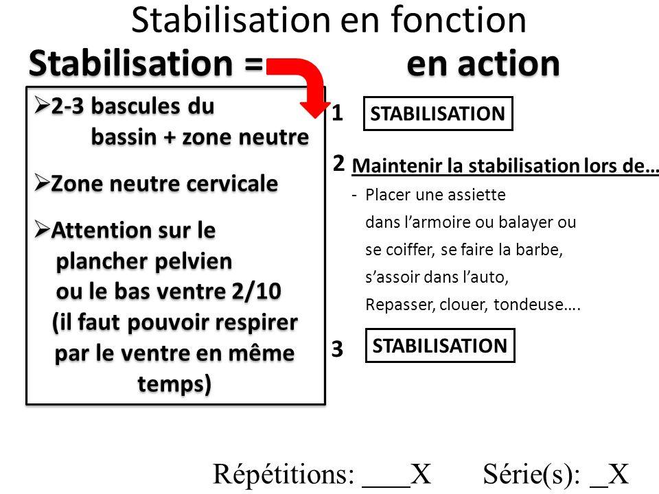Stabilisation en fonction en action Stabilisation = 2-3 bascules du bassin + zone neutre Zone neutre cervicale Attention sur le plancher pelvien ou le