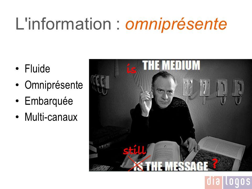 L'information : omniprésente Fluide Omniprésente Embarquée Multi-canaux