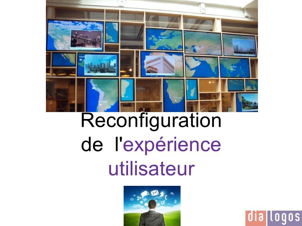 Reconfiguration de l'expérience utilisateur