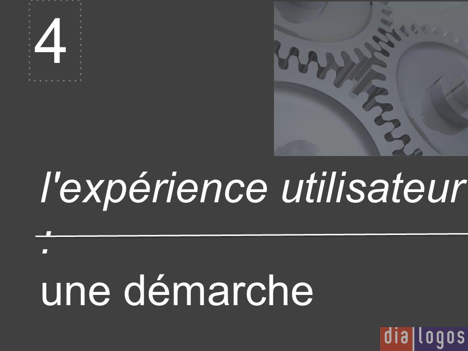 l'expérience utilisateur : une démarche 4