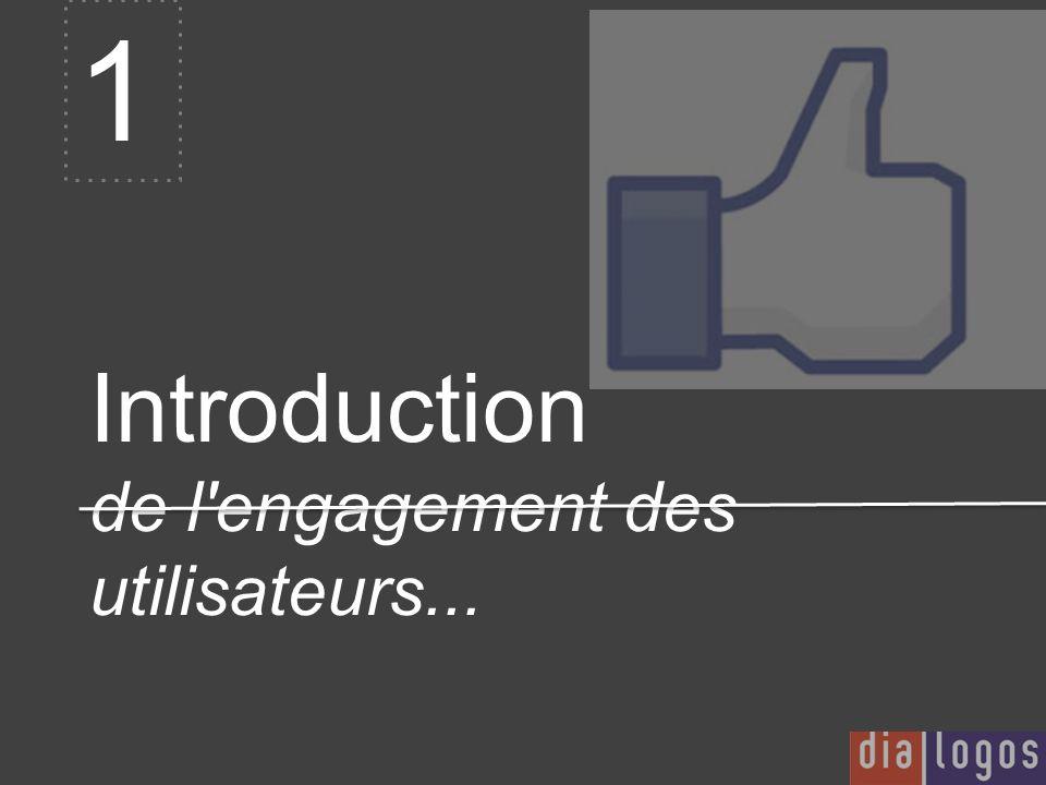 Introduction de l'engagement des utilisateurs... 1