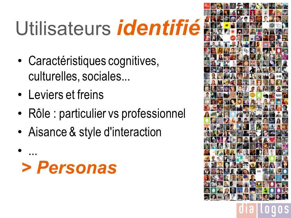 Utilisateurs identifiés Caractéristiques cognitives, culturelles, sociales... Leviers et freins Rôle : particulier vs professionnel Aisance & style d'