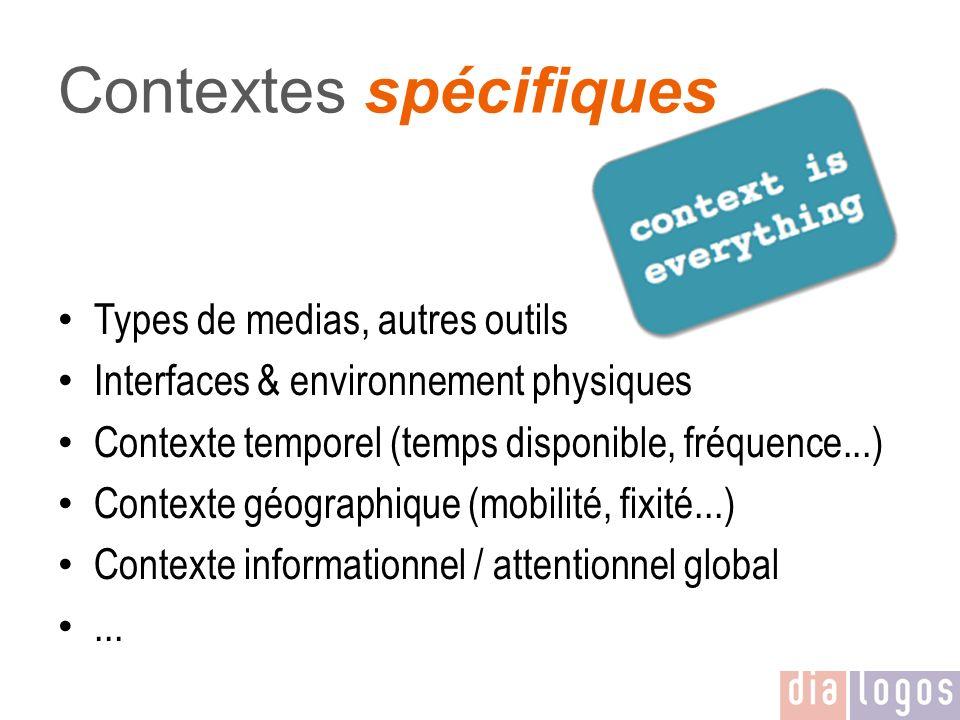 Contextes spécifiques Types de medias, autres outils Interfaces & environnement physiques Contexte temporel (temps disponible, fréquence...) Contexte