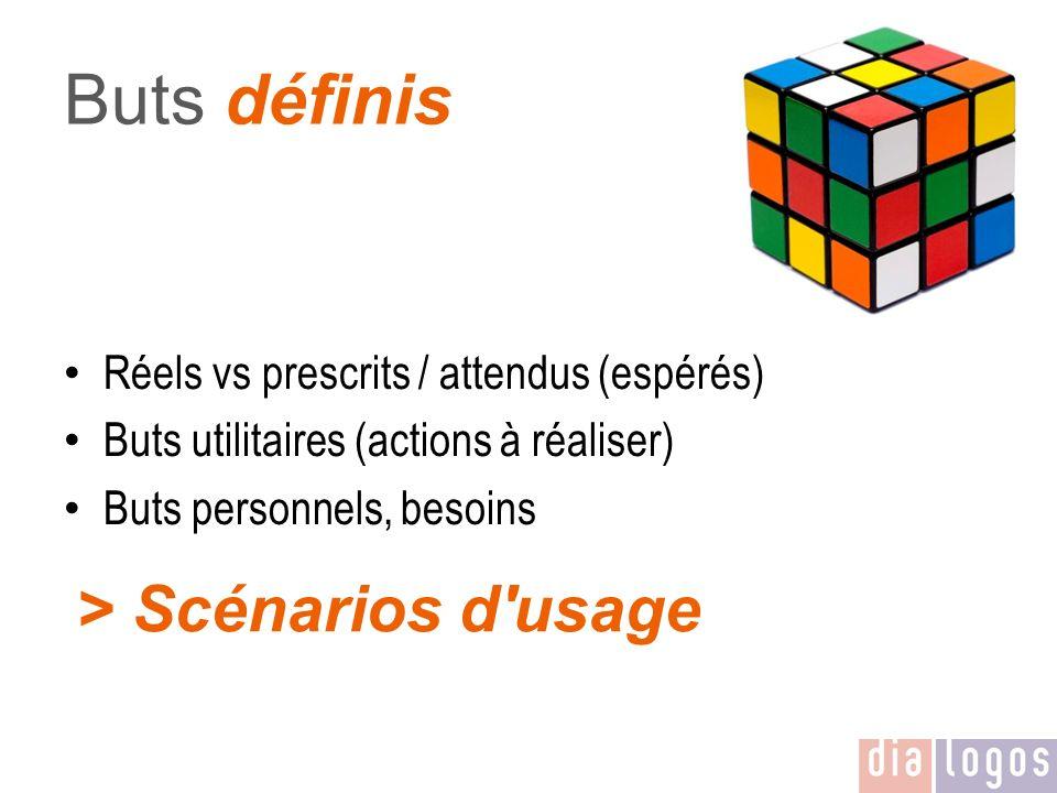 Buts définis Réels vs prescrits / attendus (espérés) Buts utilitaires (actions à réaliser) Buts personnels, besoins > Scénarios d'usage