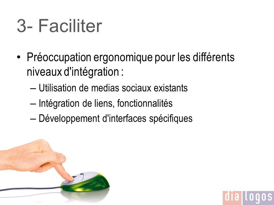 3- Faciliter Préoccupation ergonomique pour les différents niveaux d'intégration : – Utilisation de medias sociaux existants – Intégration de liens, f