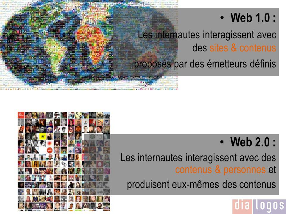 Web 1.0 : Les internautes interagissent avec des sites & contenus proposés par des émetteurs définis Web 2.0 : Les internautes interagissent avec des