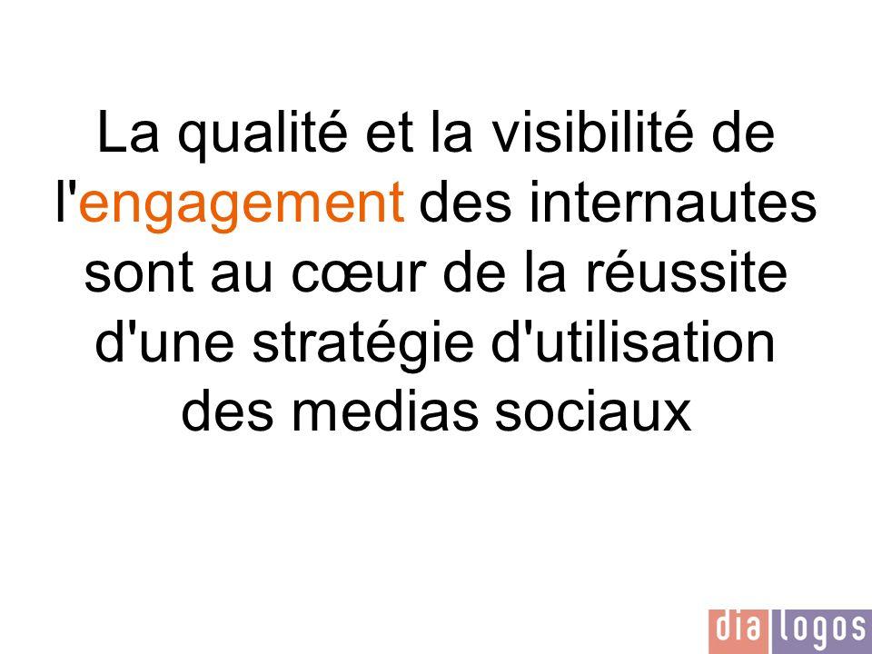La qualité et la visibilité de l'engagement des internautes sont au cœur de la réussite d'une stratégie d'utilisation des medias sociaux