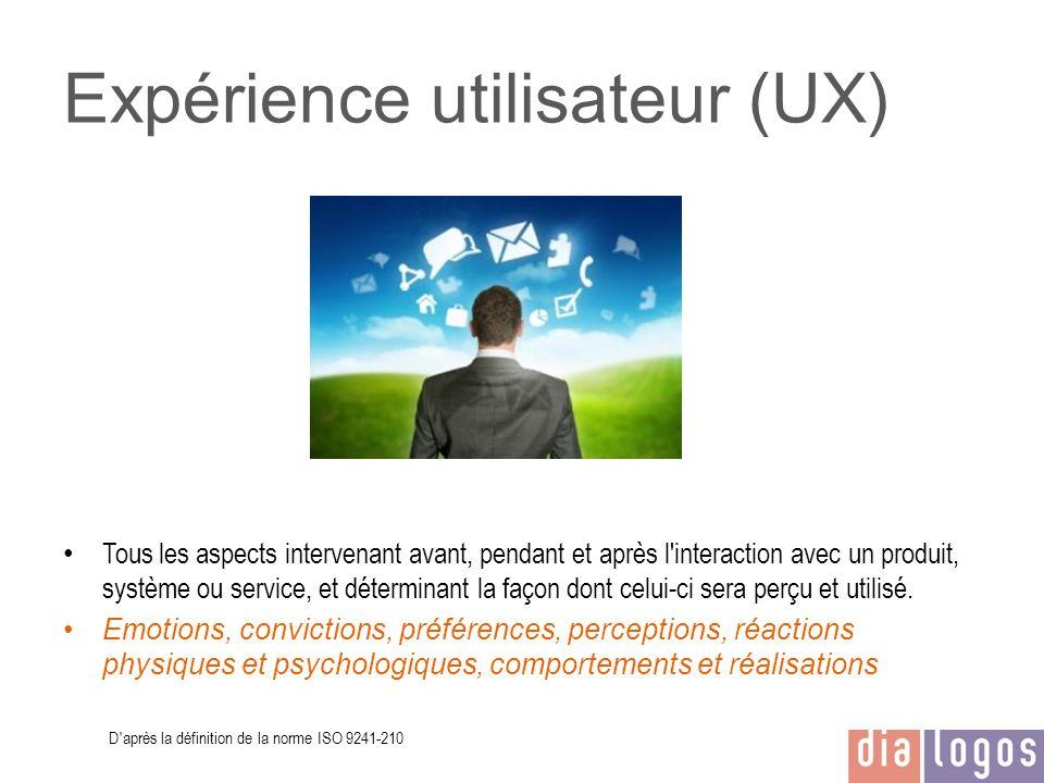 Expérience utilisateur (UX) Tous les aspects intervenant avant, pendant et après l'interaction avec un produit, système ou service, et déterminant la