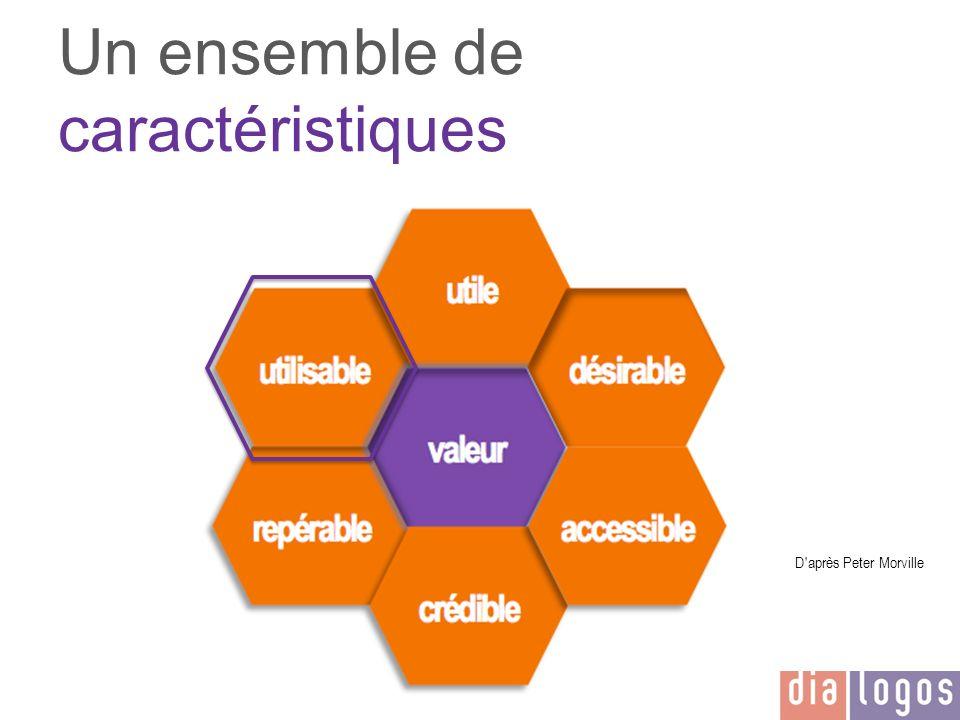 Faciliter l engagement Dans un contexte global, multi-canaux Design d interaction Approche centrée sur les utilisateurs Utilisateurs - contextes - buts
