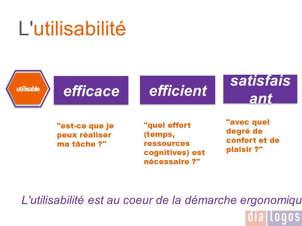 L'utilisabilité utilisable efficace efficient satisfais ant