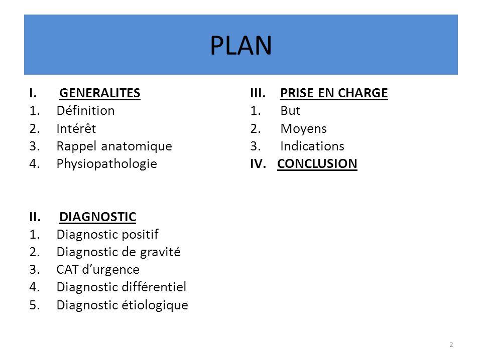 PLAN I.GENERALITES 1.Définition 2.Intérêt 3.Rappel anatomique 4.Physiopathologie II.DIAGNOSTIC 1.Diagnostic positif 2.Diagnostic de gravité 3.CAT durg