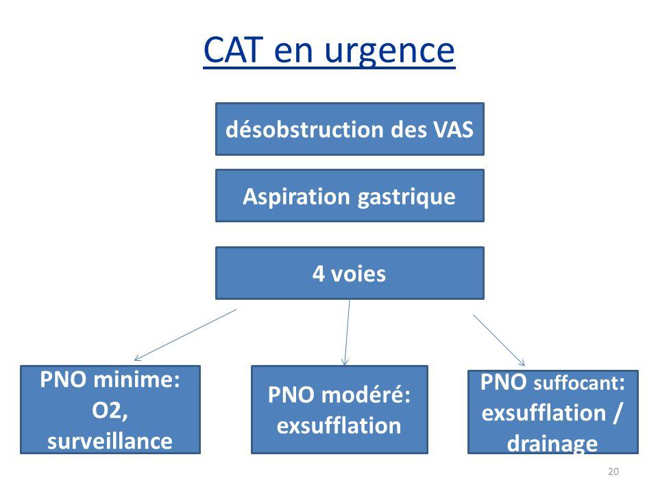 CAT en urgence désobstruction des VAS Aspiration gastrique 4 voies PNO minime: O2, surveillance PNO modéré: exsufflation PNO suffocant : exsufflation