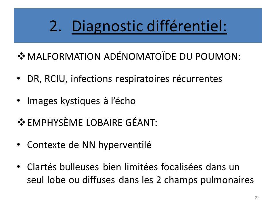 2.Diagnostic différentiel: MALFORMATION ADÉNOMATOÏDE DU POUMON: DR, RCIU, infections respiratoires récurrentes Images kystiques à lécho EMPHYSÈME LOBA