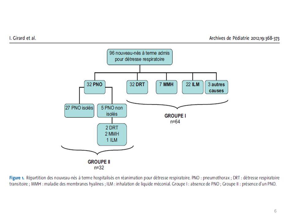 2.Intérêt: Urgence Défaillances respiratoire et circulatoire parfois, menaçant le pronostic vital Un geste salvateur : ponction exsufflation à laiguille 7