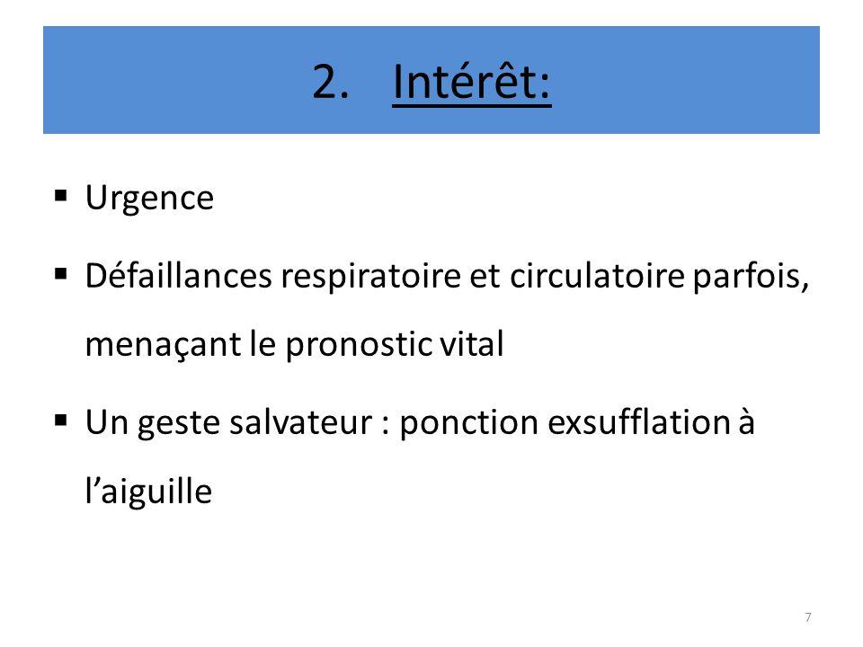 2.Intérêt: Urgence Défaillances respiratoire et circulatoire parfois, menaçant le pronostic vital Un geste salvateur : ponction exsufflation à laiguil