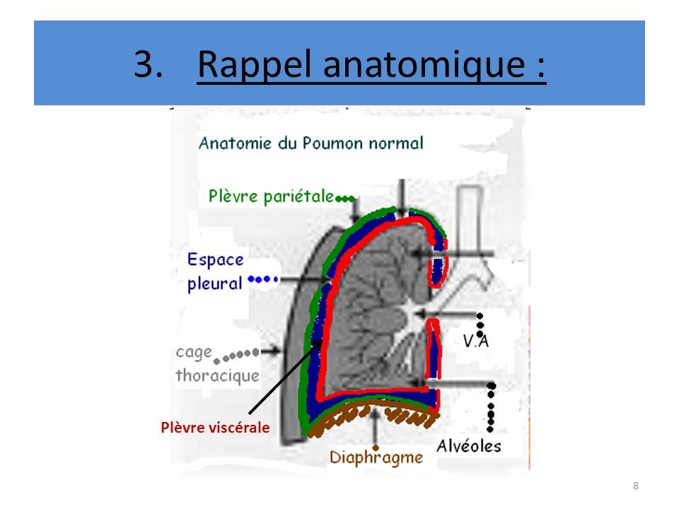 PNO compressif ou suffocant Signes respiratoires Signes cardio-circulatoires Signes neuropsychiques Grande prématurité Pneumothorax bilatéral Signes de compression Rx 19