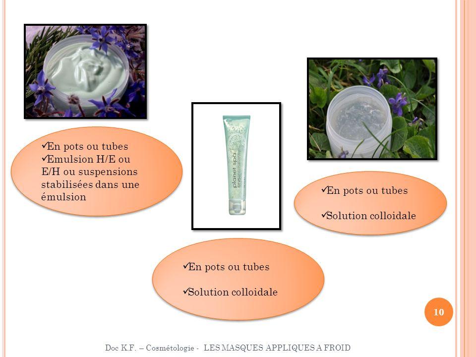 10 Doc K.F. – Cosmétologie - LES MASQUES APPLIQUES A FROID En pots ou tubes Solution colloidale En pots ou tubes Solution colloidale En pots ou tubes