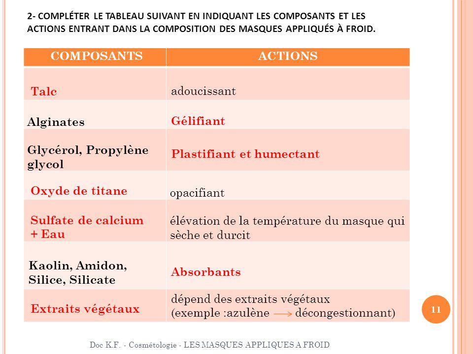2- COMPLÉTER LE TABLEAU SUIVANT EN INDIQUANT LES COMPOSANTS ET LES ACTIONS ENTRANT DANS LA COMPOSITION DES MASQUES APPLIQUÉS À FROID. COMPOSANTSACTION