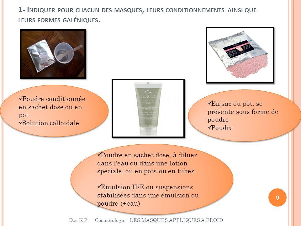 1- I NDIQUER POUR CHACUN DES MASQUES, LEURS CONDITIONNEMENTS AINSI QUE LEURS FORMES GALÉNIQUES. 9 Doc K.F. – Cosmétologie - LES MASQUES APPLIQUES A FR