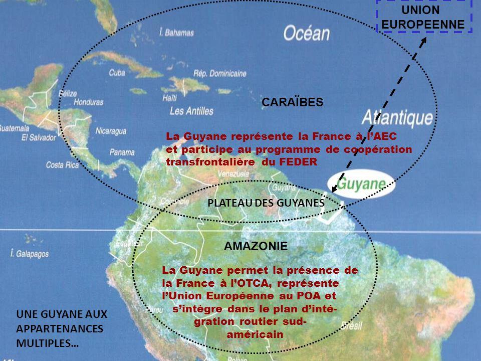 CARAÏBES AMAZONIE UNION EUROPEENNE La Guyane représente la France à lAEC et participe au programme de coopération transfrontalière du FEDER La Guyane permet la présence de la France à lOTCA, représente lUnion Européenne au POA et sintègre dans le plan dinté- gration routier sud- américain UNE GUYANE AUX APPARTENANCES MULTIPLES… PLATEAU DES GUYANES