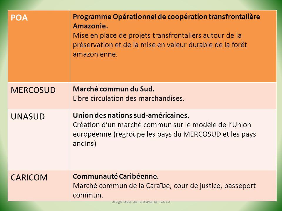 Stage Géo de la Guyane - 2013 POA Programme Opérationnel de coopération transfrontalière Amazonie.