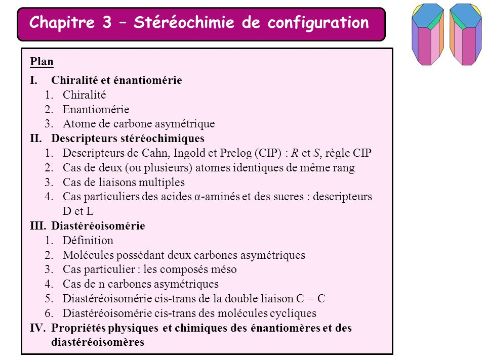 Introduction Figure 1 : Une des configurations du tartrate double de sodium et dammonium Figure 2 : Différents stéréoisomères ayant la même formule plane