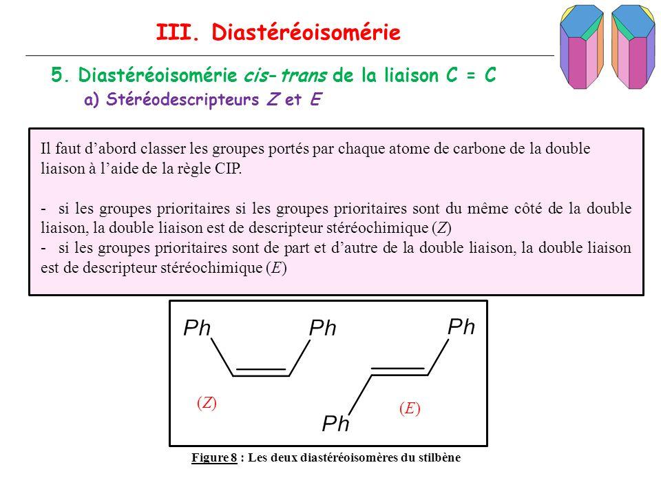 III. Diastéréoisomérie 5. Diastéréoisomérie cis-trans de la liaison C = C a) Stéréodescripteurs Z et E Il faut dabord classer les groupes portés par c