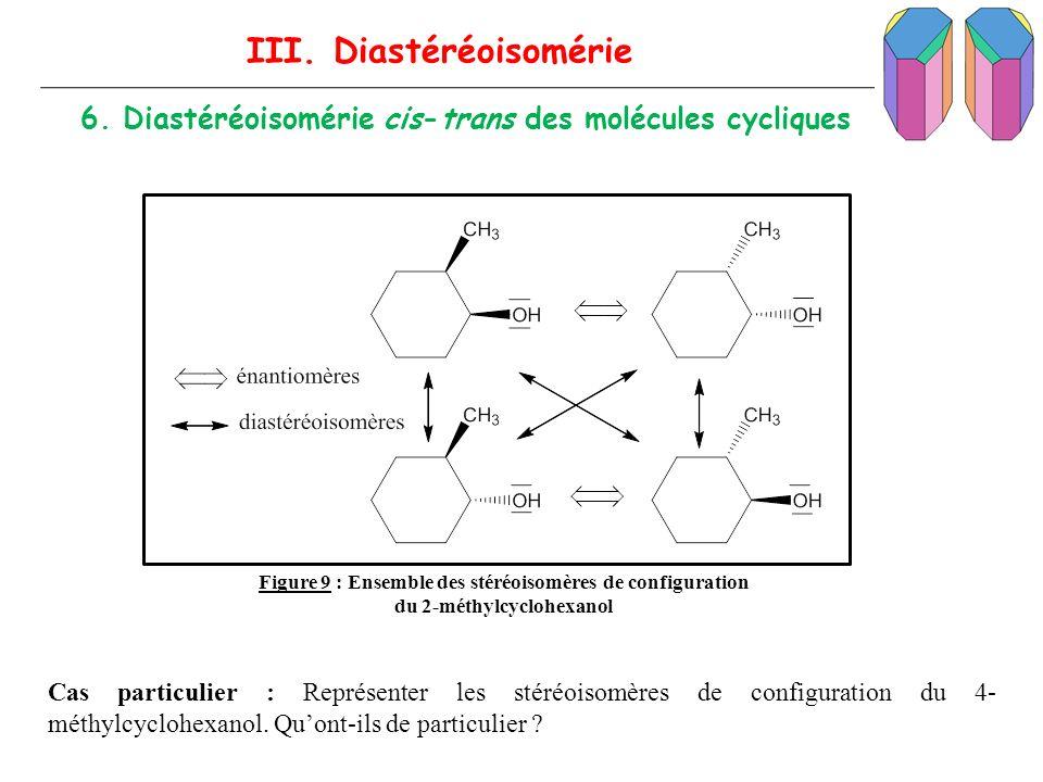 III. Diastéréoisomérie 6. Diastéréoisomérie cis-trans des molécules cycliques Figure 9 : Ensemble des stéréoisomères de configuration du 2-méthylcyclo