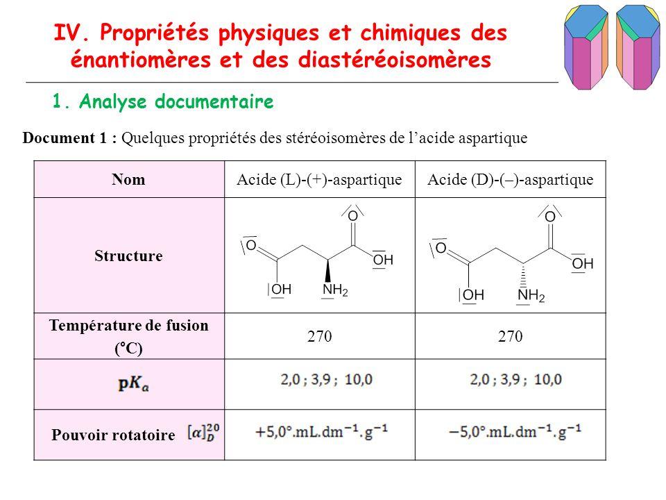 IV. Propriétés physiques et chimiques des énantiomères et des diastéréoisomères 1. Analyse documentaire Document 1 : Quelques propriétés des stéréoiso