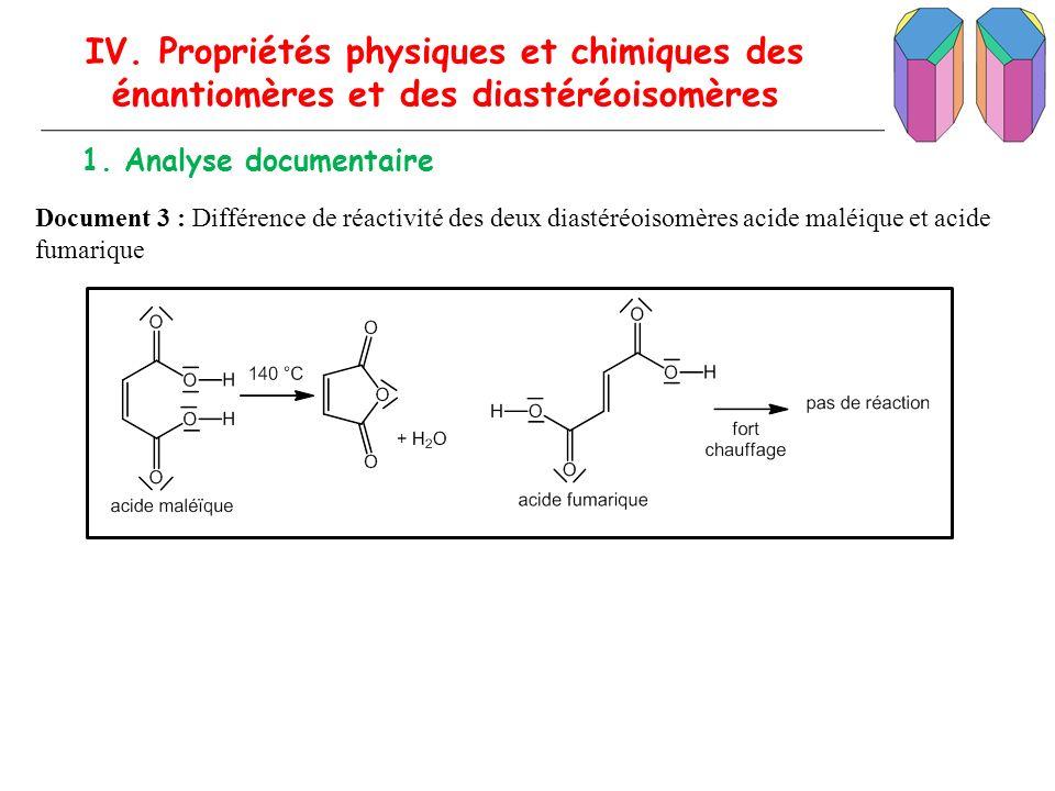 IV. Propriétés physiques et chimiques des énantiomères et des diastéréoisomères 1. Analyse documentaire Document 3 : Différence de réactivité des deux