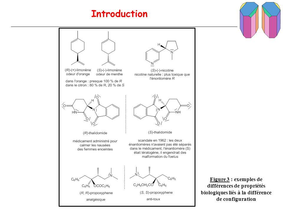 Introduction Figure 3 : exemples de différences de propriétés biologiques liés à la différence de configuration