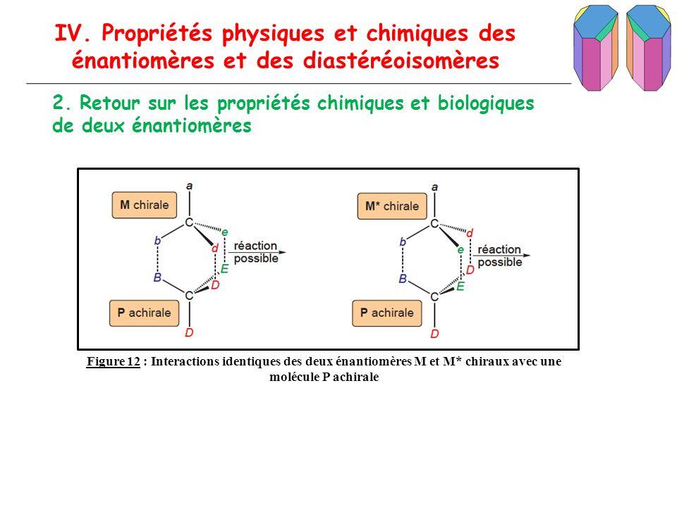 IV. Propriétés physiques et chimiques des énantiomères et des diastéréoisomères 2. Retour sur les propriétés chimiques et biologiques de deux énantiom