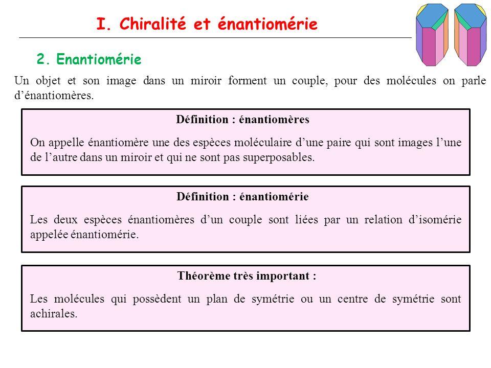 I. Chiralité et énantiomérie 2. Enantiomérie Un objet et son image dans un miroir forment un couple, pour des molécules on parle dénantiomères. Défini