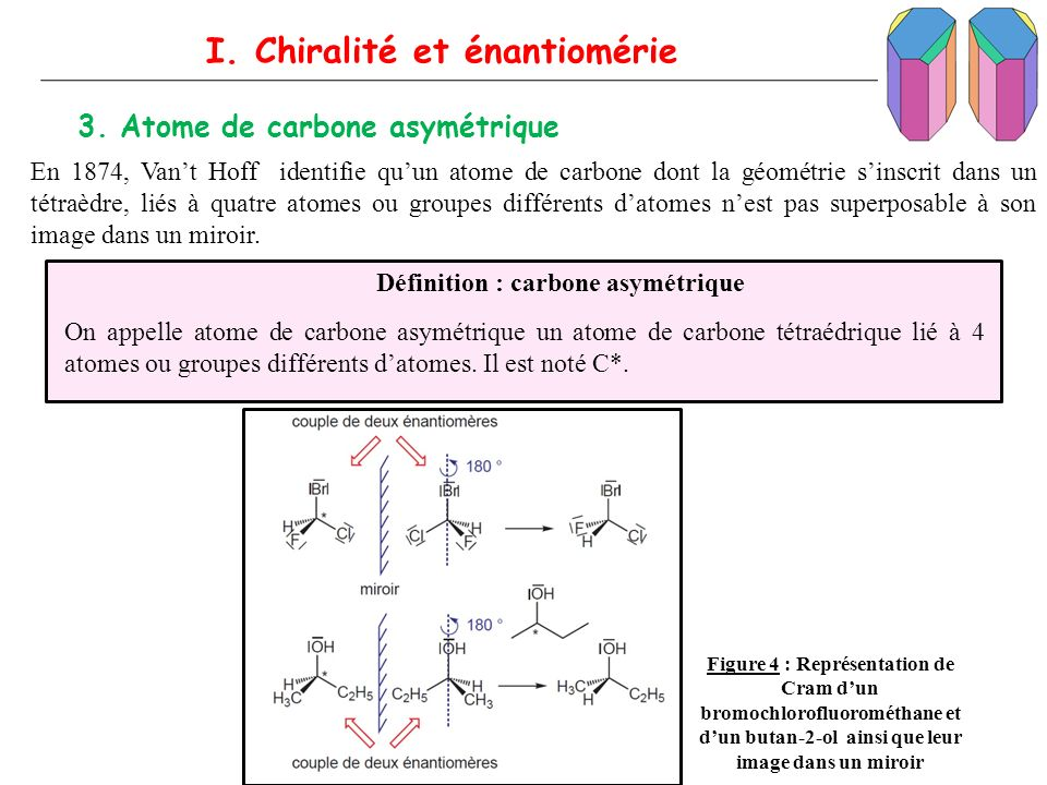 Chapitre 3 – Stéréochimie de configuration Plan I.Chiralité et énantiomérie 1.Chiralité 2.Enantiomérie 3.Atome de carbone asymétrique II.Descripteurs stéréochimiques 1.Descripteurs de Cahn, Ingold et Prelog (CIP) : R et S, règle CIP 2.Cas de deux (ou plusieurs) atomes identiques de même rang 3.Cas de liaisons multiples 4.Cas particuliers des acides α-aminés et des sucres : descripteurs D et L III.Diastéréoisomérie 1.Définition 2.Molécules possédant deux carbones asymétriques 3.Cas particulier : les composés méso 4.Cas de n carbones asymétriques 5.Diastéréoisomérie cis-trans de la double liaison C = C 6.Diastéréoisomérie cis-trans des molécules cycliques IV.Propriétés physiques et chimiques des énantiomères et des diastéréoisomères