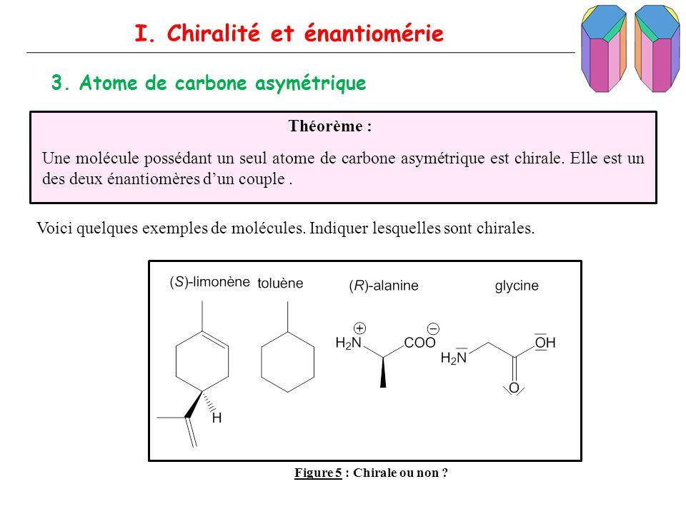 I. Chiralité et énantiomérie 3. Atome de carbone asymétrique Théorème : Une molécule possédant un seul atome de carbone asymétrique est chirale. Elle