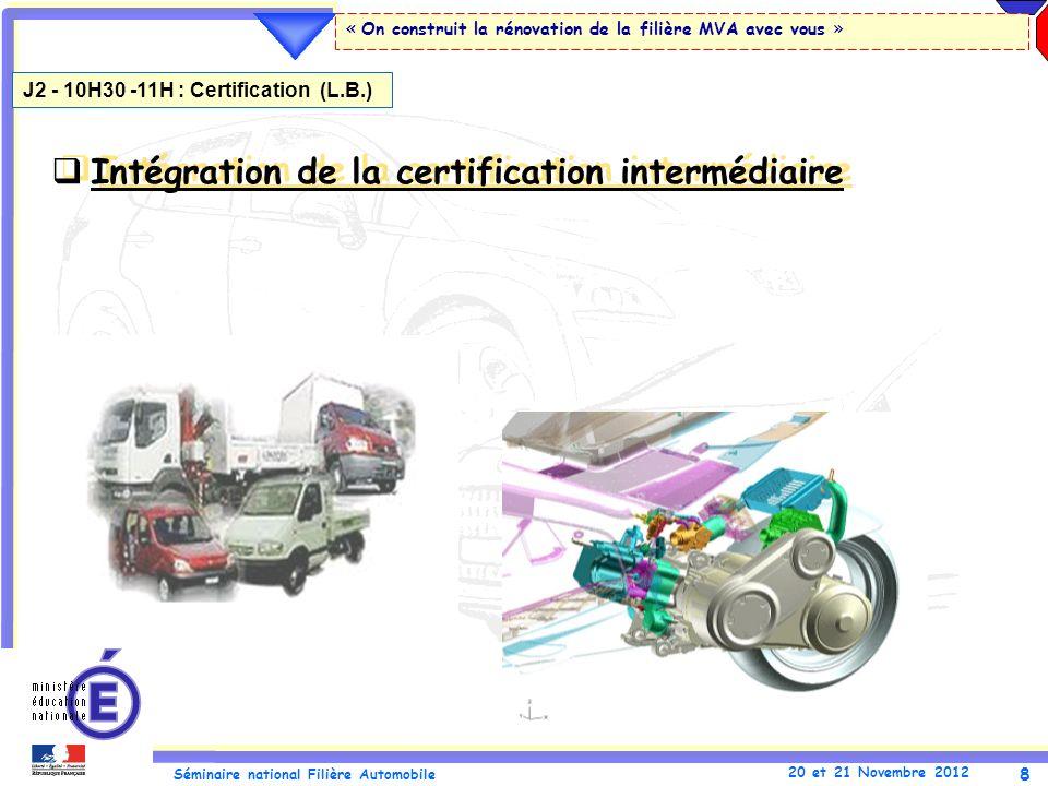 8 Séminaire national Filière Automobile 20 et 21 Novembre 2012 « On construit la rénovation de la filière MVA avec vous » Intégration de la certificat