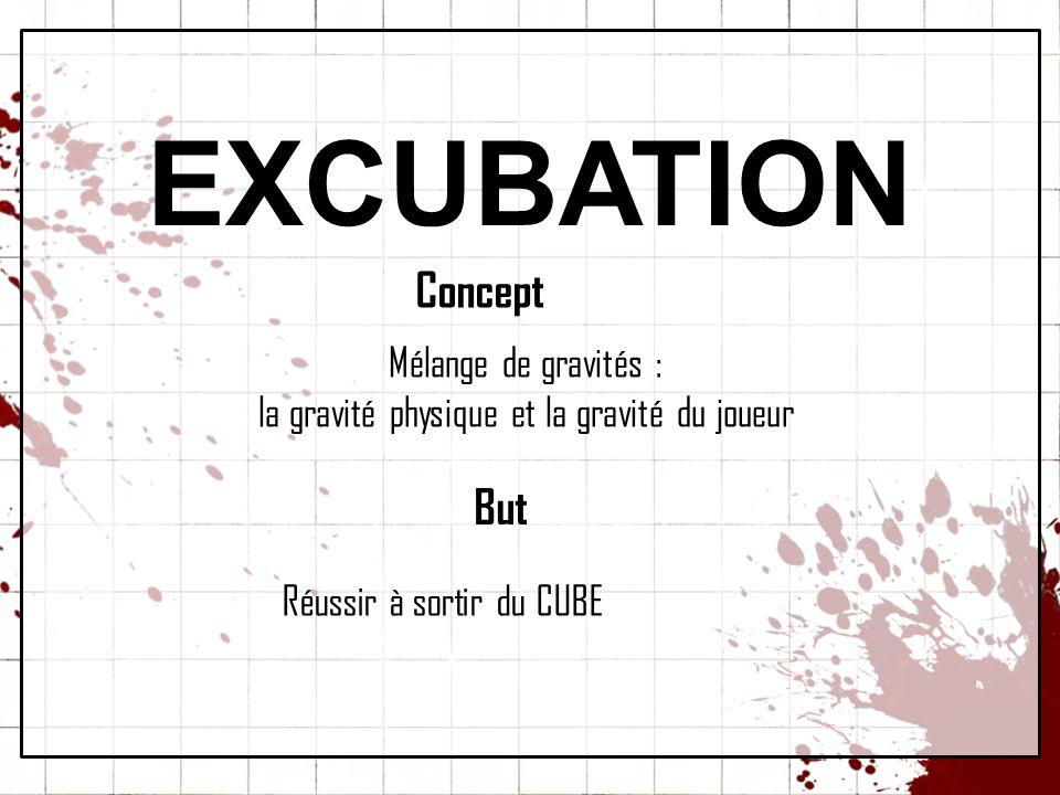 EXCUBATION Concept But Mélange de gravités : la gravité physique et la gravité du joueur Réussir à sortir du CUBE