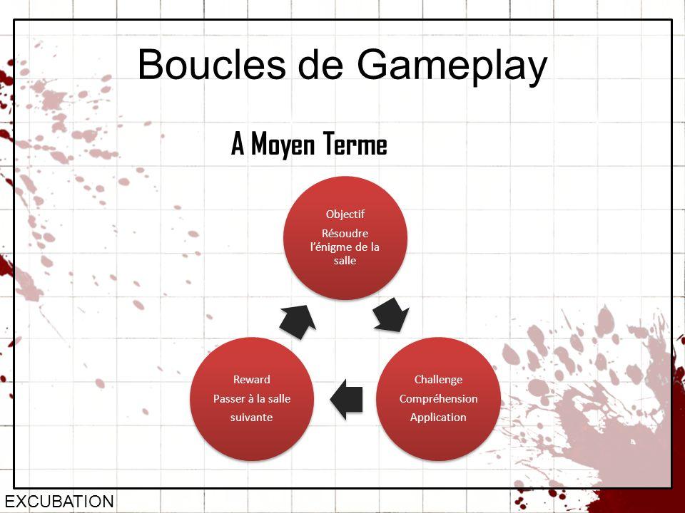 Boucles de Gameplay EXCUBATION A Moyen Terme Objectif Résoudre lénigme de la salle Challenge Compréhension Application Reward Passer à la salle suivan