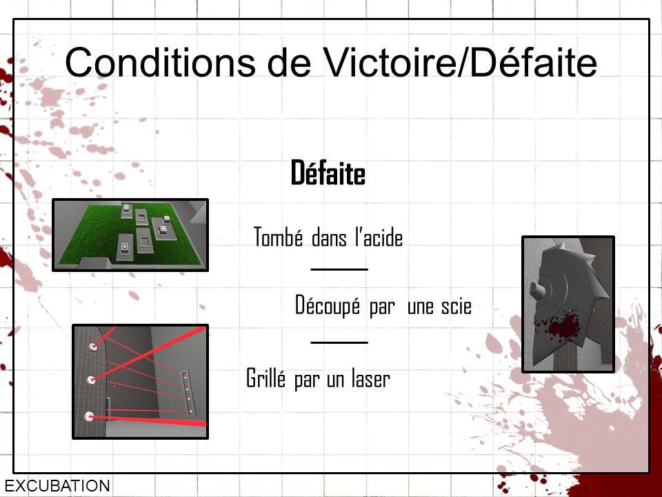 Conditions de Victoire/Défaite EXCUBATION Défaite Tombé dans lacide Découpé par une scie Grillé par un laser