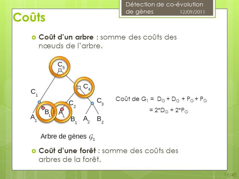 Détection de co-évolution de gènes 12/09/2011 16/40 Coûts Coût dun arbre : somme des coûts des nœuds de larbre.