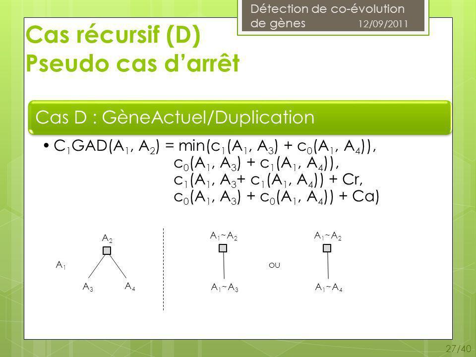 Détection de co-évolution de gènes 12/09/2011 27/40 Cas récursif (D) Pseudo cas darrêt A2A2 A1A1 A3A3 A4A4 A 1 ~A 2 A 1 ~A 3 A 1 ~A 2 A 1 ~A 4 ou