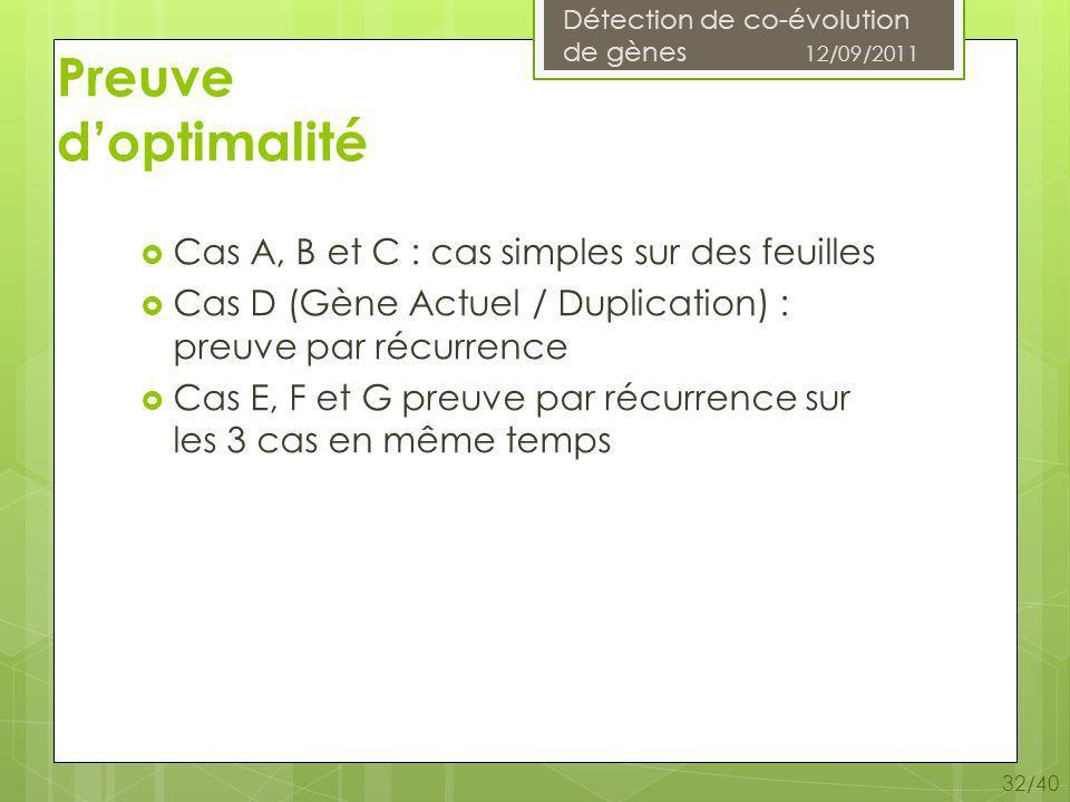 Détection de co-évolution de gènes 12/09/2011 32/40 Preuve doptimalité Cas A, B et C : cas simples sur des feuilles Cas D (Gène Actuel / Duplication) : preuve par récurrence Cas E, F et G preuve par récurrence sur les 3 cas en même temps